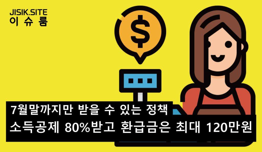 신용카드 소득공제 80% 받고 환급금은 최대 120만원 방법