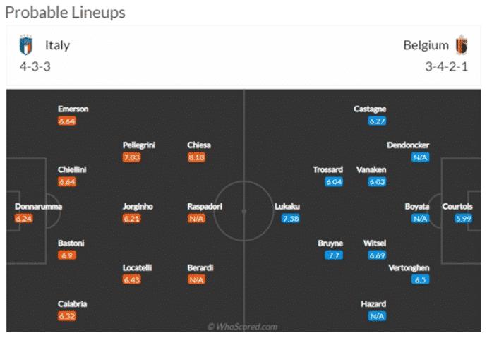 네이션스리그 이탈리아 vs 벨기에 3,4위 전